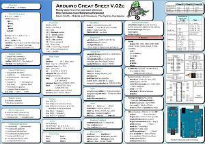 Нажмите на изображение для увеличения.  Название:Arduino cheat sheet.jpg Просмотров:20374 Размер:222.0 Кб ID:8633